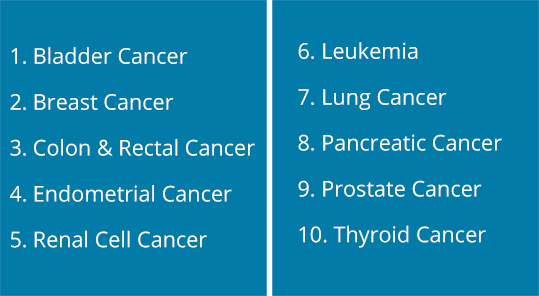 cancer-types